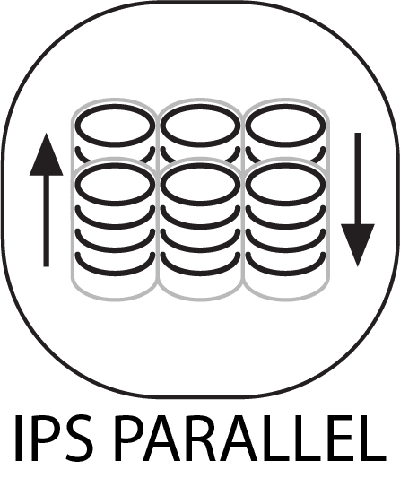 ips parallel